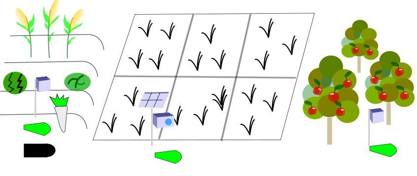 土壌pHの話しスマート農業日誌 JWP 株式会社ジョイ・ワールド ...